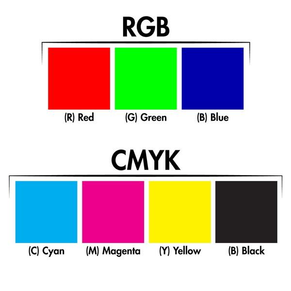 Hướng dẫn cách chuyển từ hệ màu RGB sang CMYK